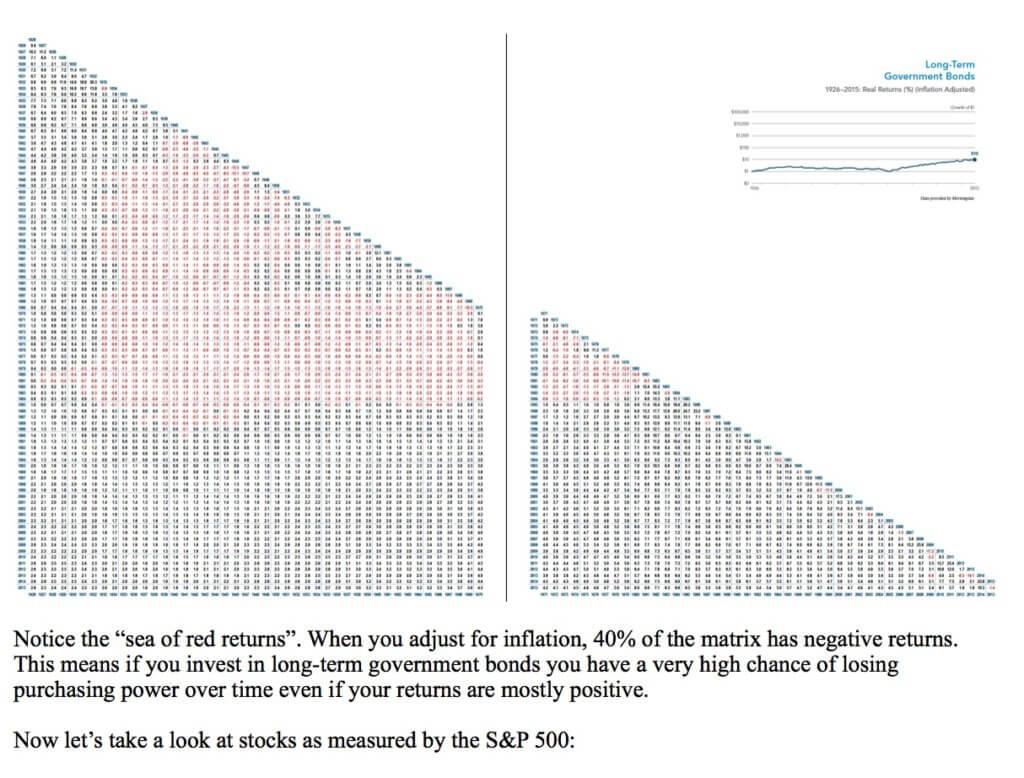 chart-2-yardley-wealth
