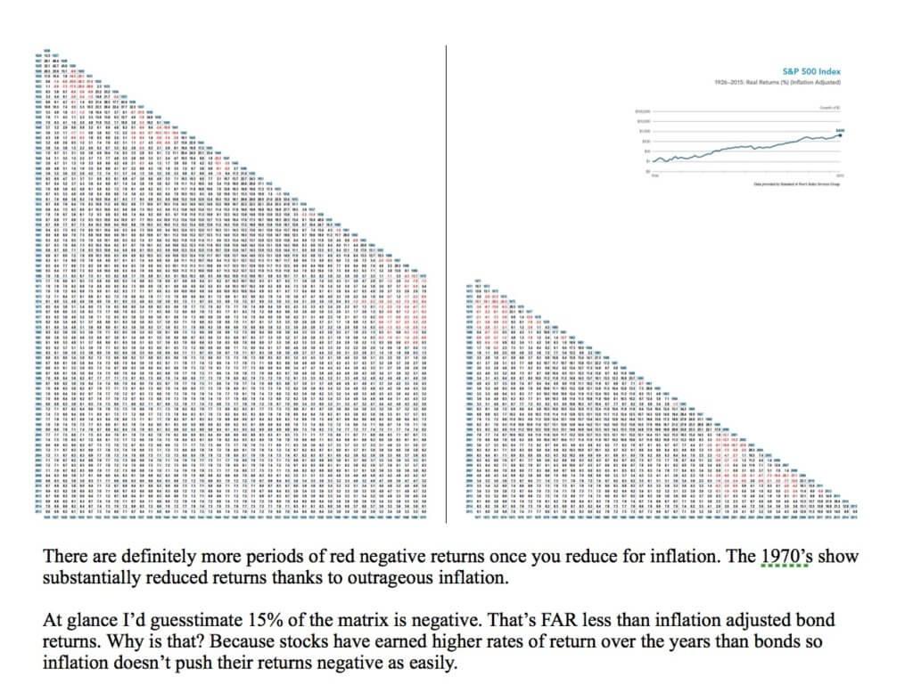 chart-4-yardley-wealth